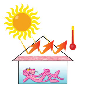 Beat the heat with Aerolite