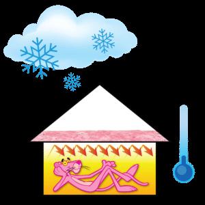 Aerolite winter benefits