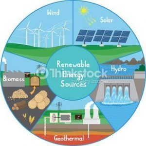 Alternative energy Sources with renewable energy