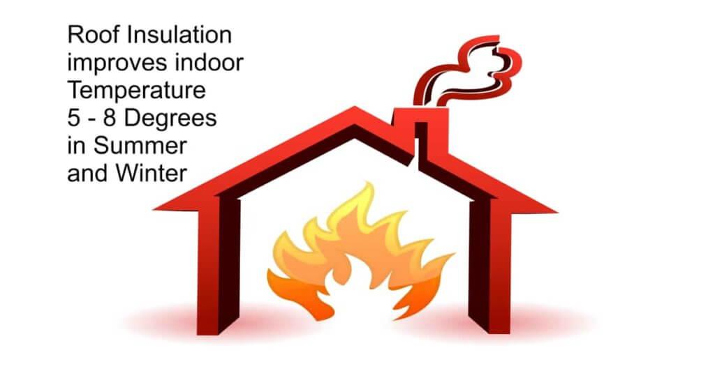 ceiling insulation types that improves indoor temperature