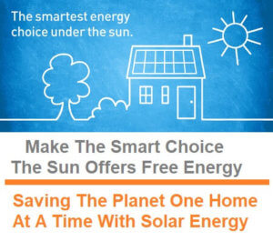 For a lifetime of free energy use solar energy free from the sun to your home