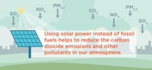 Solar Energy advantages