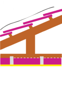 Think Pink Winter Insulation Benefits
